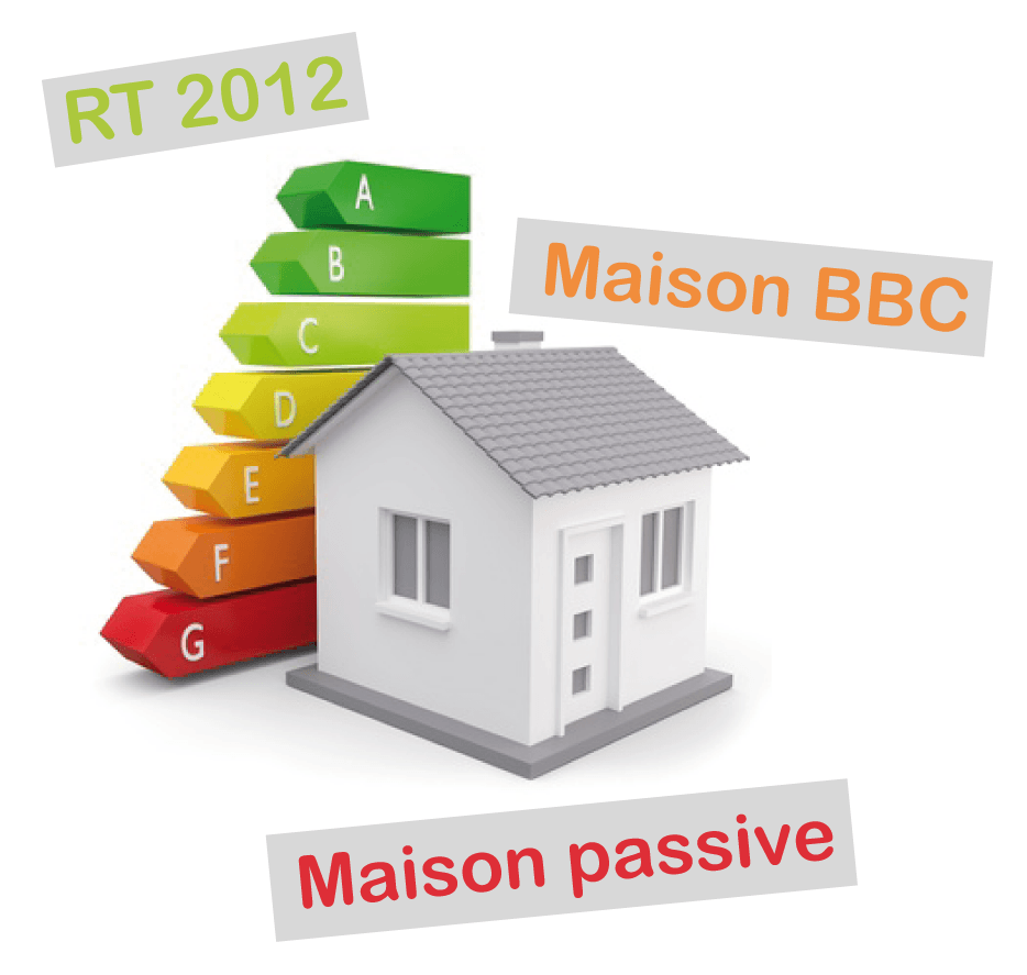 maison passive bbc rt 2012 quelles diff rences. Black Bedroom Furniture Sets. Home Design Ideas